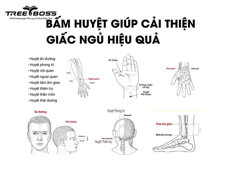 cách bấm huyệt chữa đau vai gáy