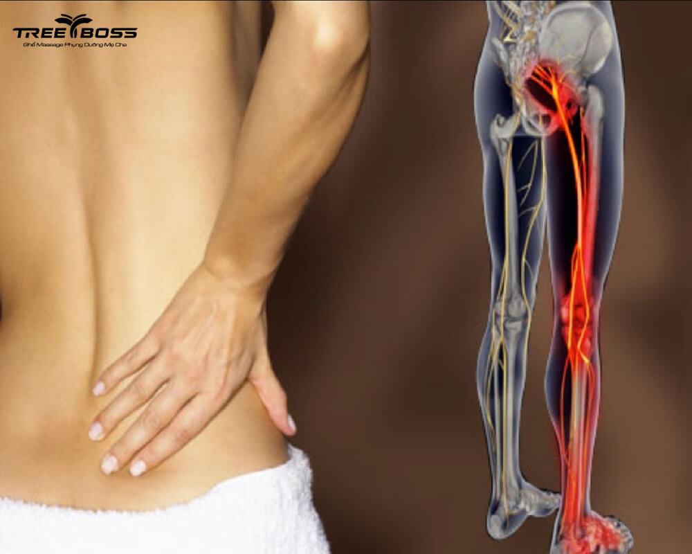 đau nhức bắp chân phải